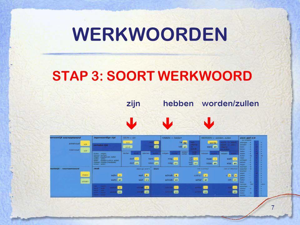 WERKWOORDEN STAP 3: SOORT WERKWOORD zijn hebben worden/zullen   