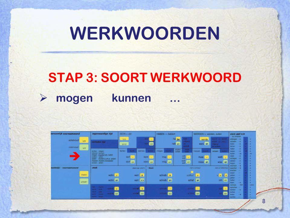 WERKWOORDEN STAP 3: SOORT WERKWOORD mogen kunnen ... 
