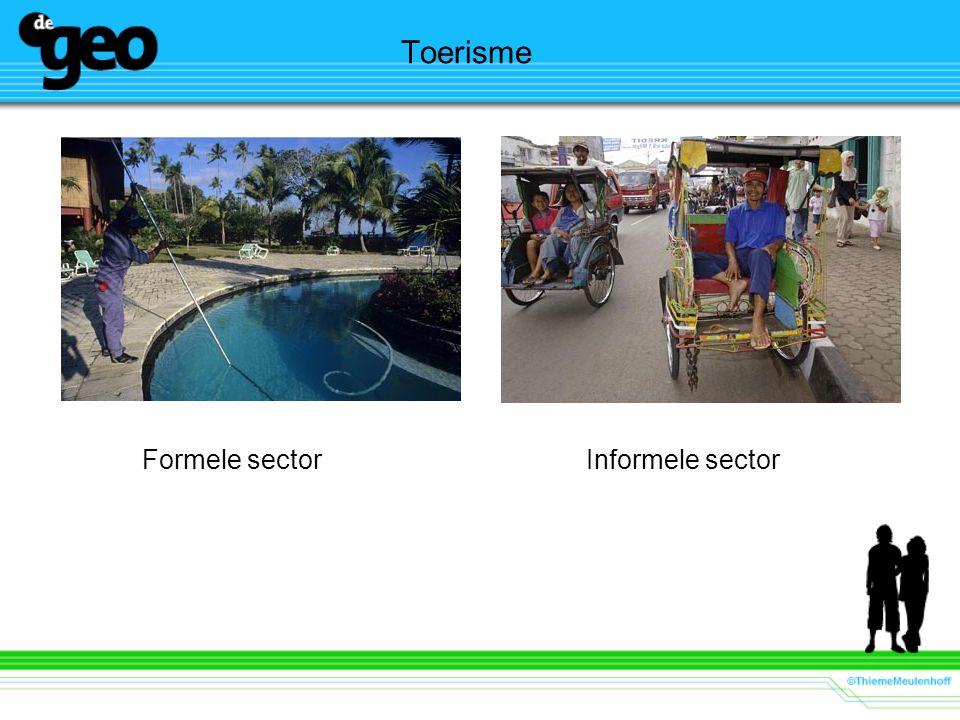 Formele sector Informele sector