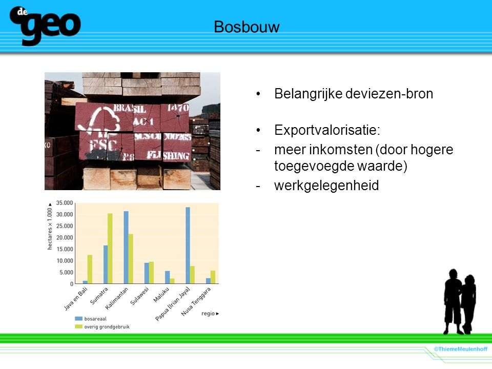 Bosbouw Belangrijke deviezen-bron Exportvalorisatie: