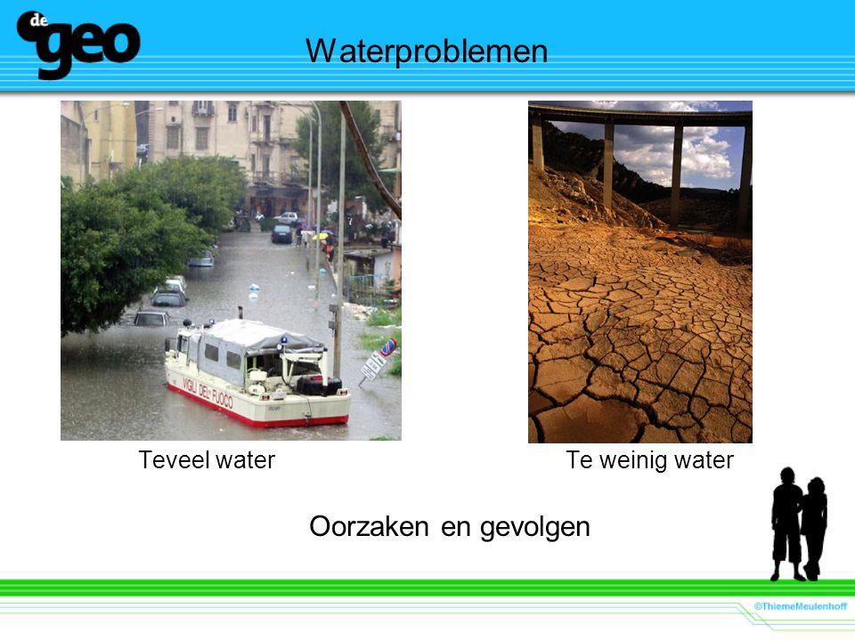 Waterproblemen Teveel water Te weinig water Oorzaken en gevolgen