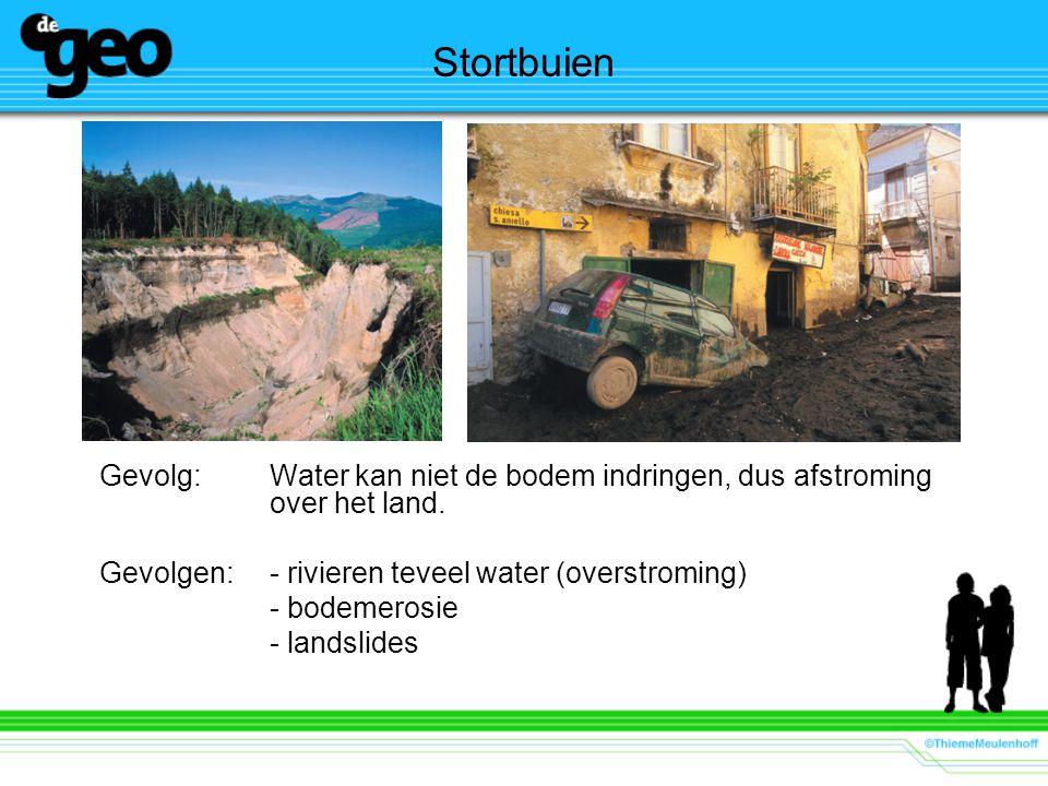 Stortbuien Gevolgen: - rivieren teveel water (overstroming)