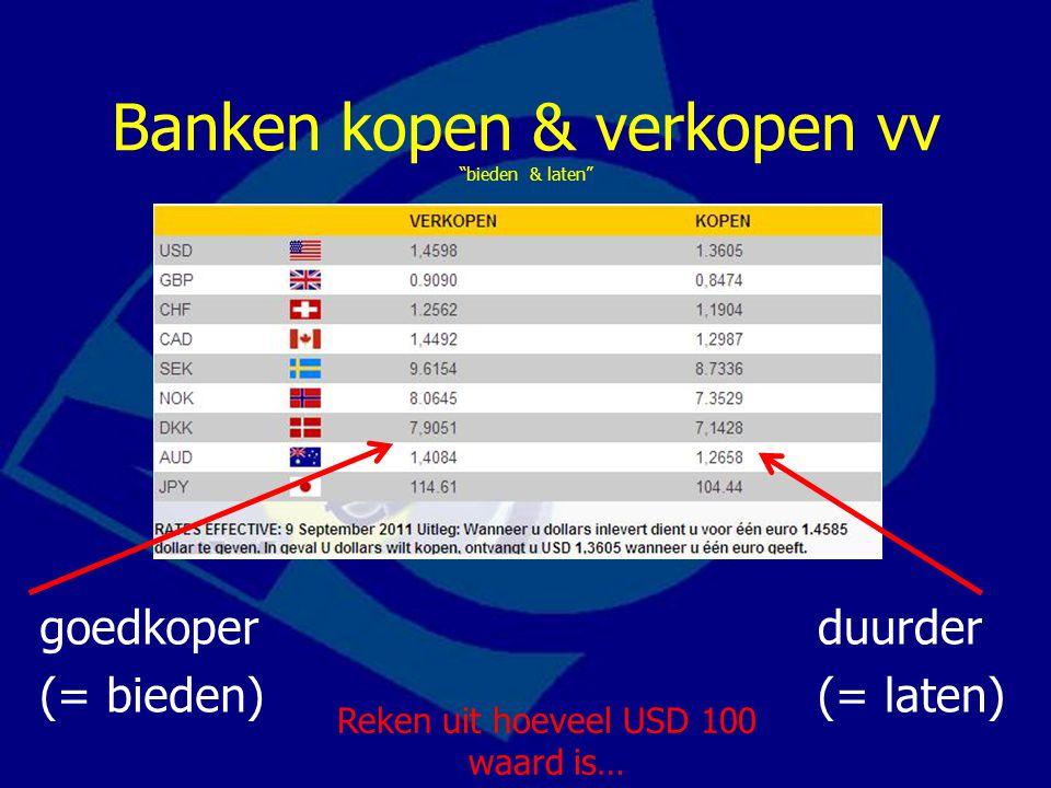 Banken kopen & verkopen vv bieden & laten