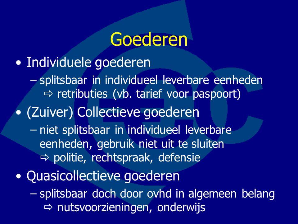 Goederen Individuele goederen (Zuiver) Collectieve goederen