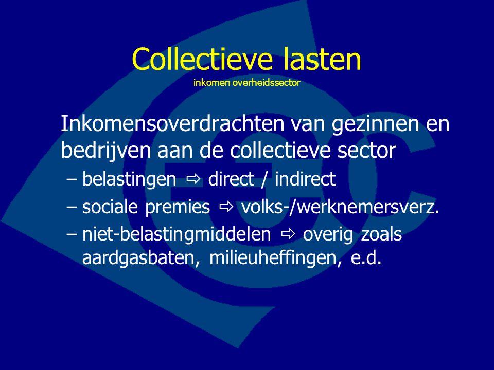 Collectieve lasten inkomen overheidssector
