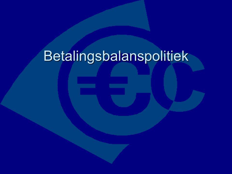 Betalingsbalanspolitiek
