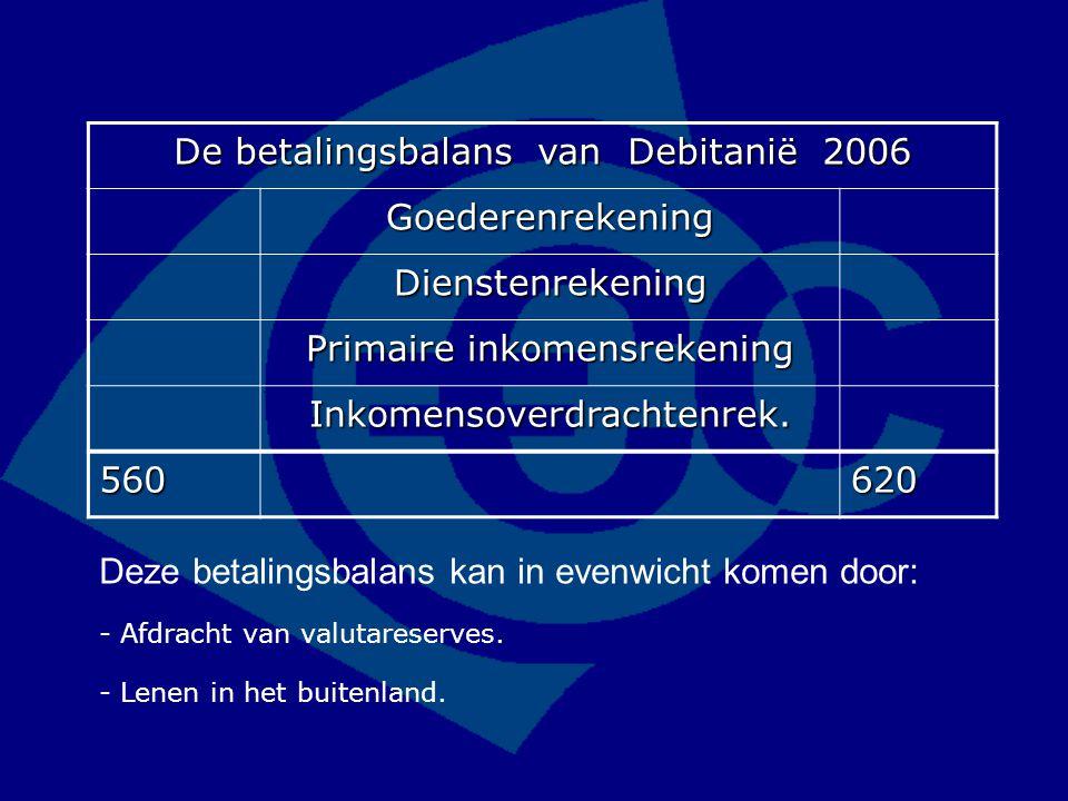 De betalingsbalans van Debitanië 2006 Goederenrekening