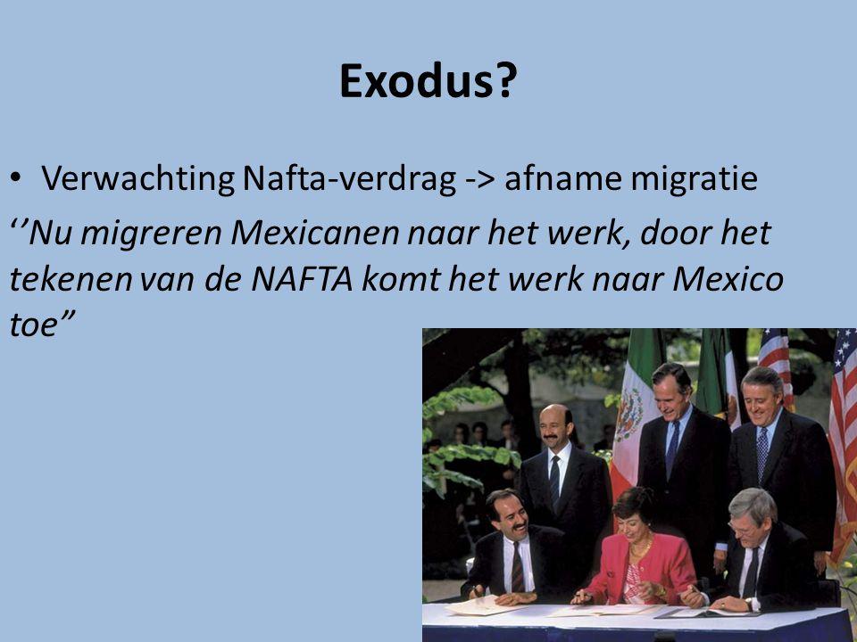 Exodus Verwachting Nafta-verdrag -> afname migratie