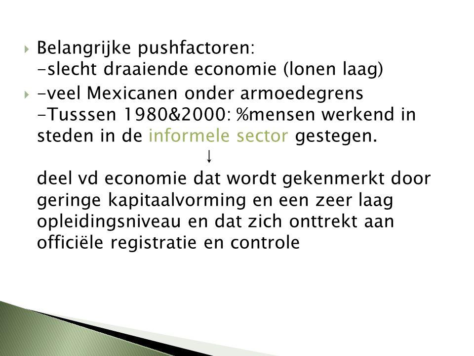 Belangrijke pushfactoren: -slecht draaiende economie (lonen laag)