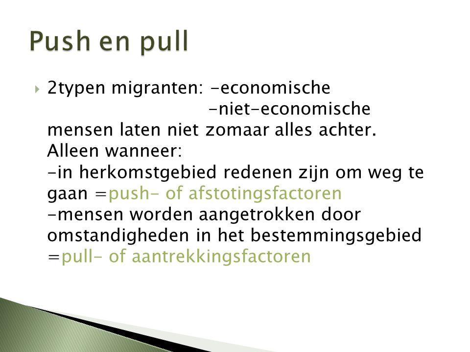 Push en pull
