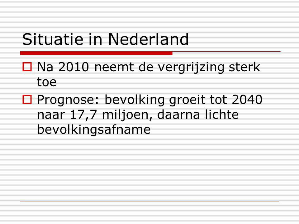 Situatie in Nederland Na 2010 neemt de vergrijzing sterk toe