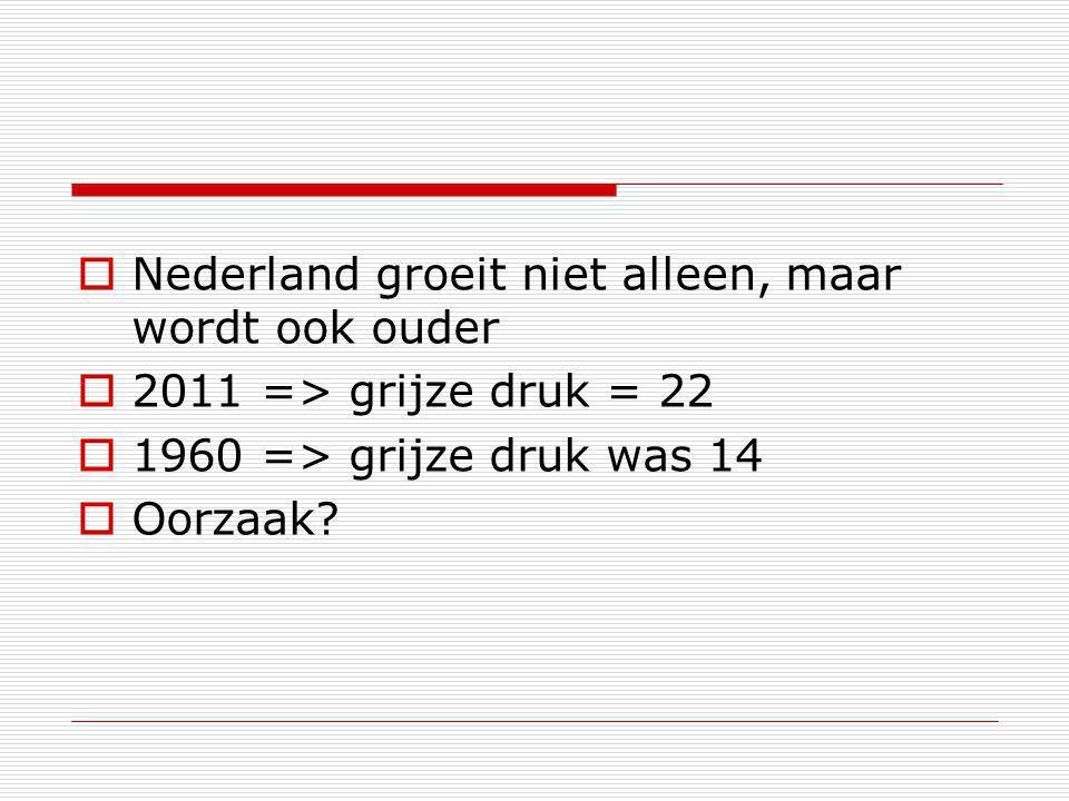 Nederland groeit niet alleen, maar wordt ook ouder