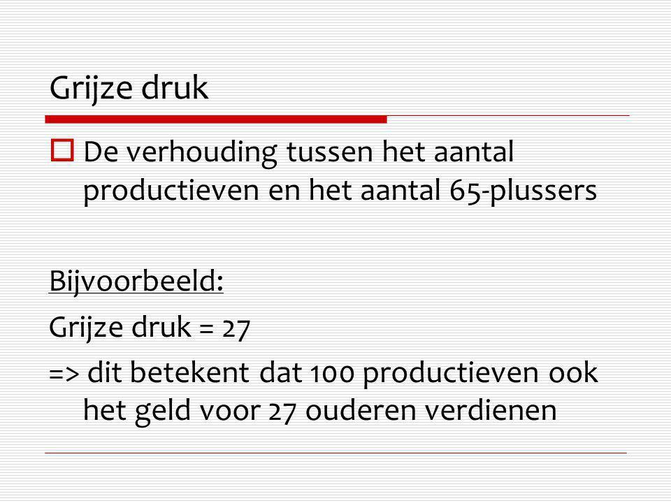 Grijze druk De verhouding tussen het aantal productieven en het aantal 65-plussers. Bijvoorbeeld: Grijze druk = 27.