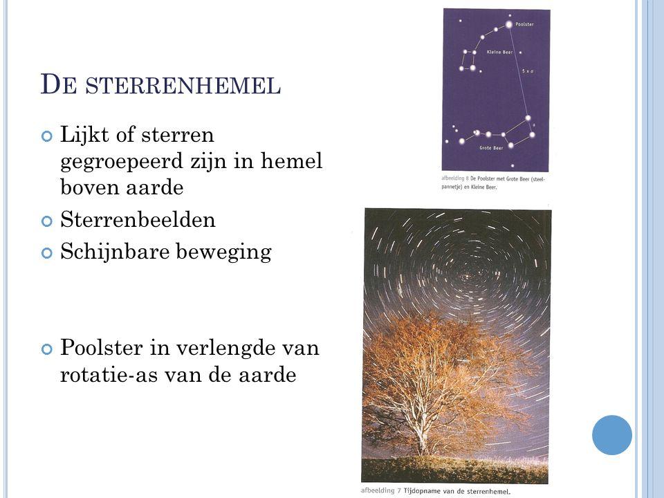 De sterrenhemel Lijkt of sterren gegroepeerd zijn in hemel boven aarde