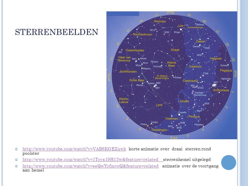 sterrenbeelden http://www.youtube.com/watch v=VAB6KGEZqwk korte animatie over draai sterren rond poolster.