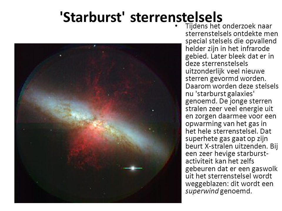 Starburst sterrenstelsels
