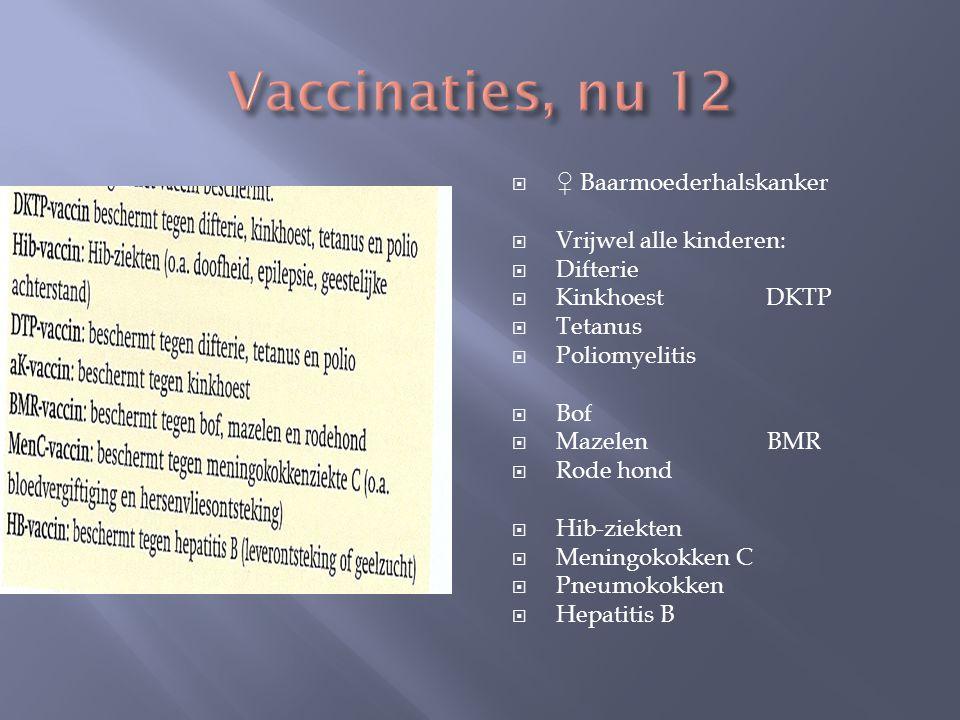 Vaccinaties, nu 12 ♀ Baarmoederhalskanker Vrijwel alle kinderen: