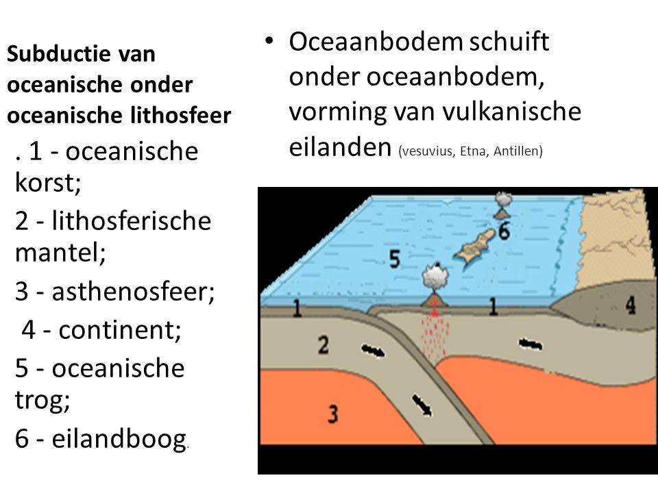 Subductie van oceanische onder oceanische lithosfeer