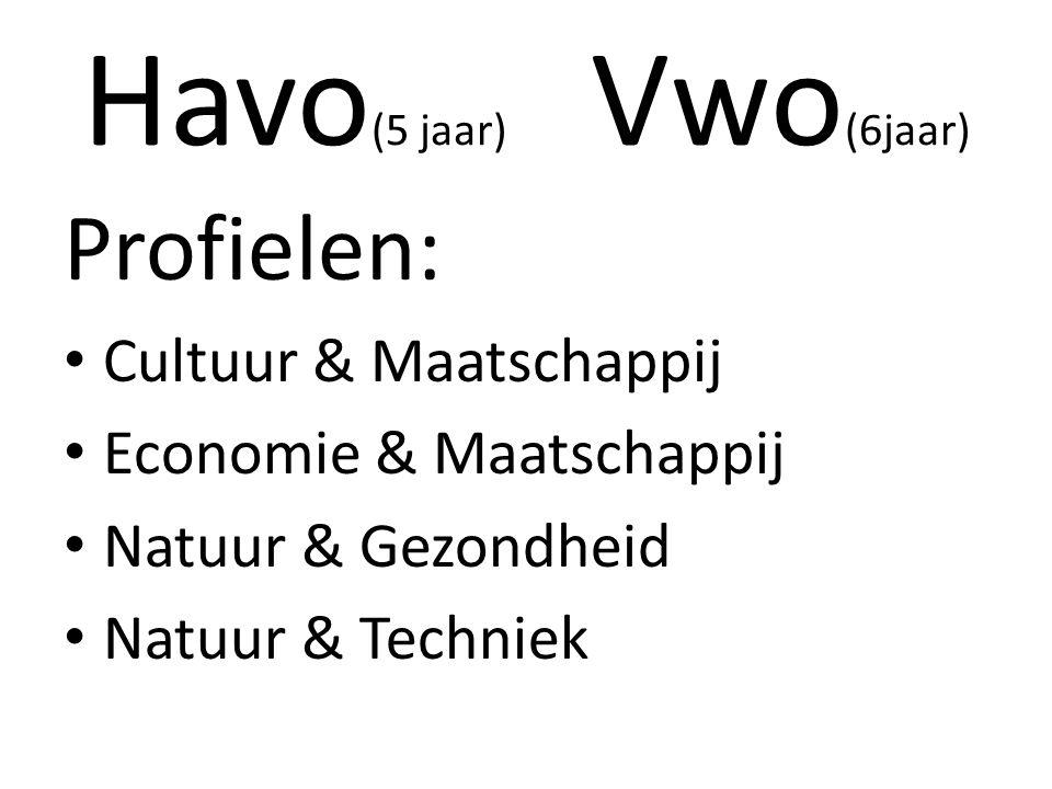 Havo(5 jaar) Vwo(6jaar) Profielen: Cultuur & Maatschappij