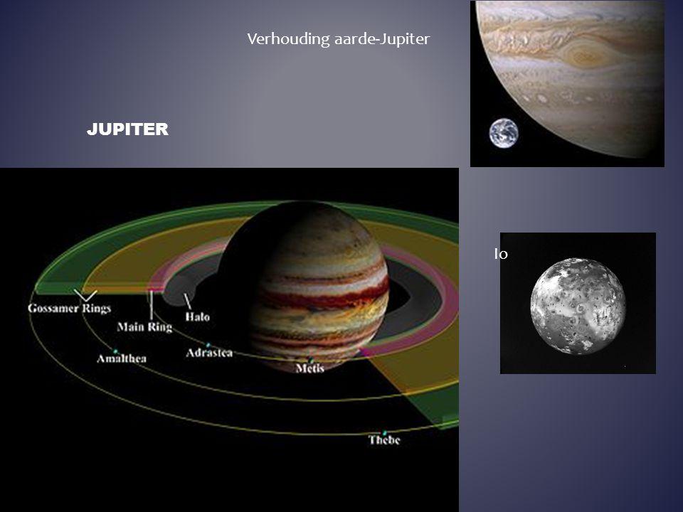 Verhouding aarde-Jupiter