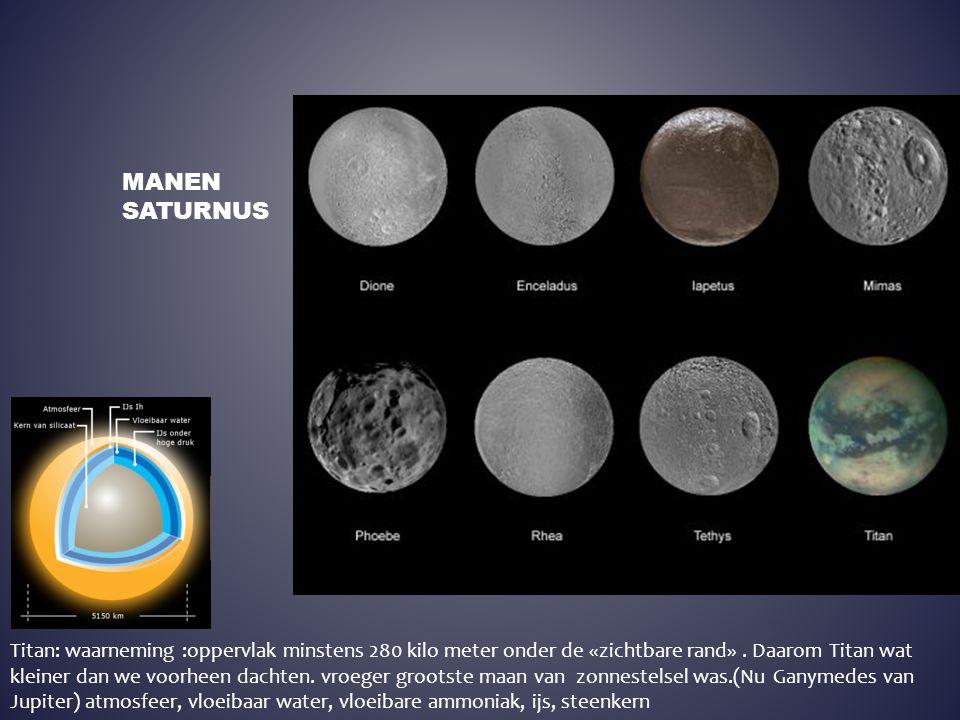 Manen Saturnus
