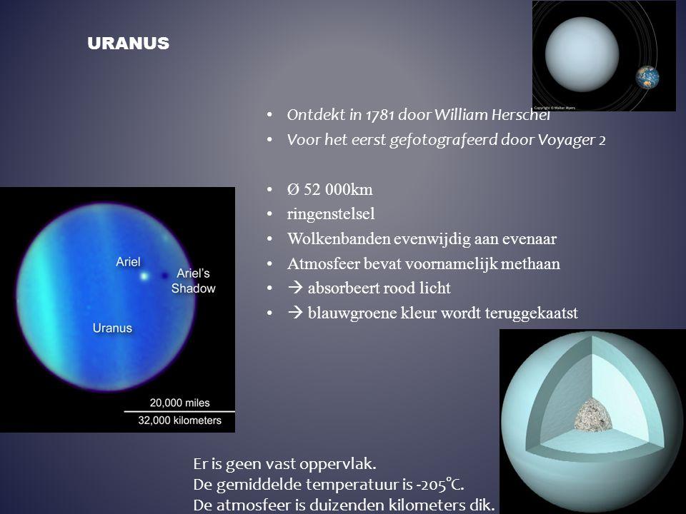 uranus Ontdekt in 1781 door William Herschel. Voor het eerst gefotografeerd door Voyager 2. Ø 52 000km.