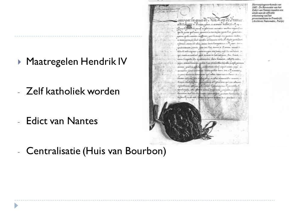 Maatregelen Hendrik IV