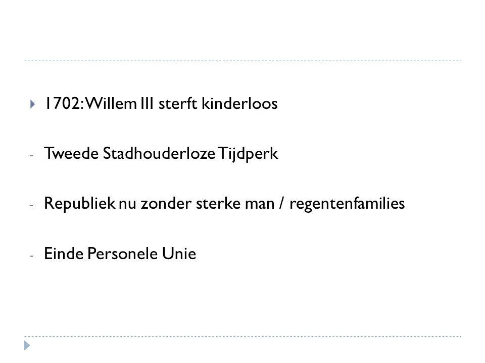 1702: Willem III sterft kinderloos