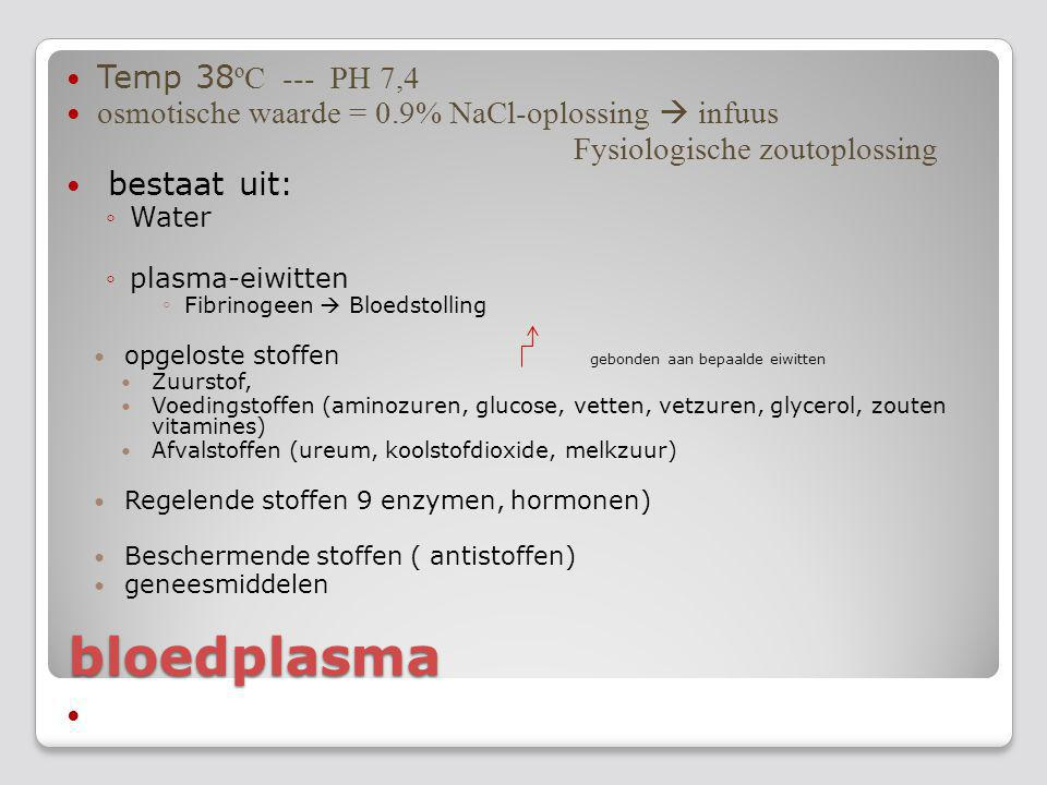bloedplasma Temp 38ºC --- PH 7,4