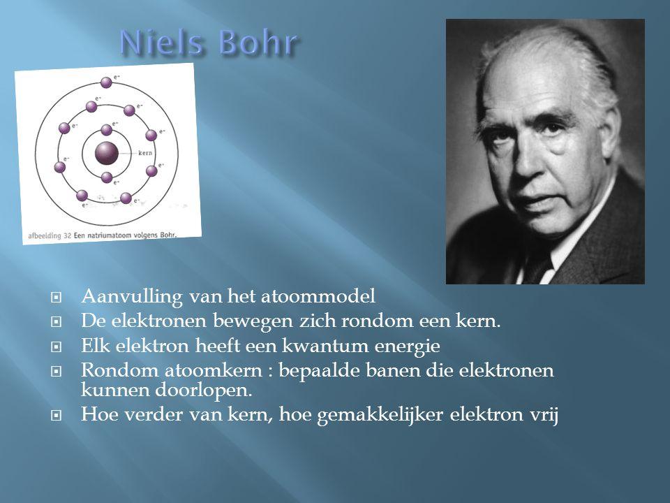 Niels Bohr Aanvulling van het atoommodel