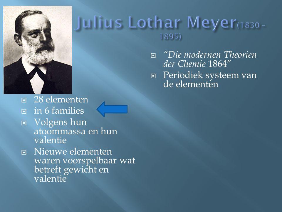 Julius Lothar Meyer(1830 – 1895)