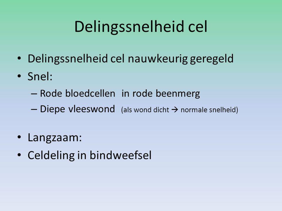 Delingssnelheid cel Delingssnelheid cel nauwkeurig geregeld Snel: