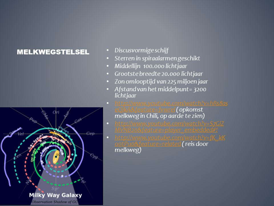 melkwegstelsel Discusvormige schijf Sterren in spiraalarmen geschikt