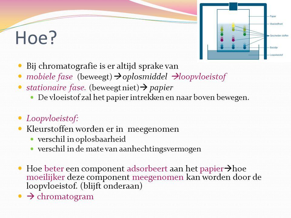 Hoe Bij chromatografie is er altijd sprake van