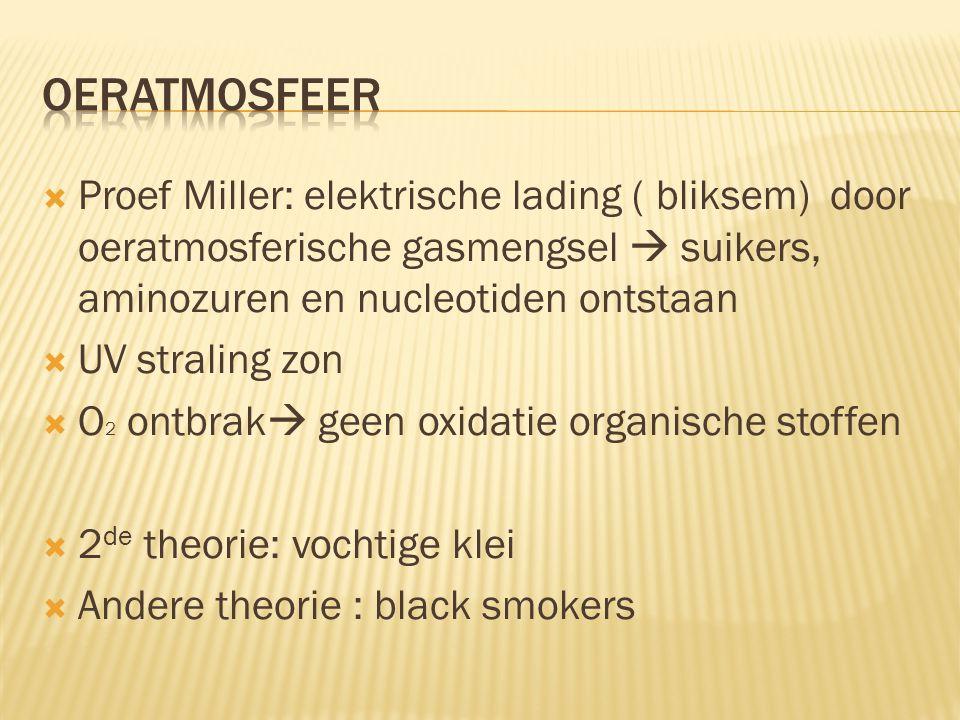 oeratmosfeer Proef Miller: elektrische lading ( bliksem) door oeratmosferische gasmengsel  suikers, aminozuren en nucleotiden ontstaan.