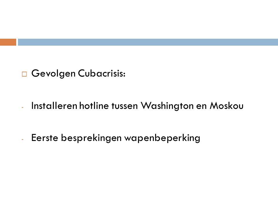 Gevolgen Cubacrisis: Installeren hotline tussen Washington en Moskou.
