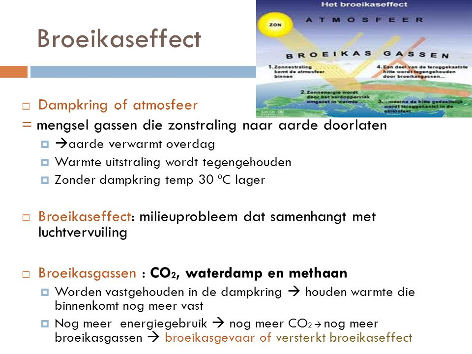 Broeikaseffect Dampkring of atmosfeer