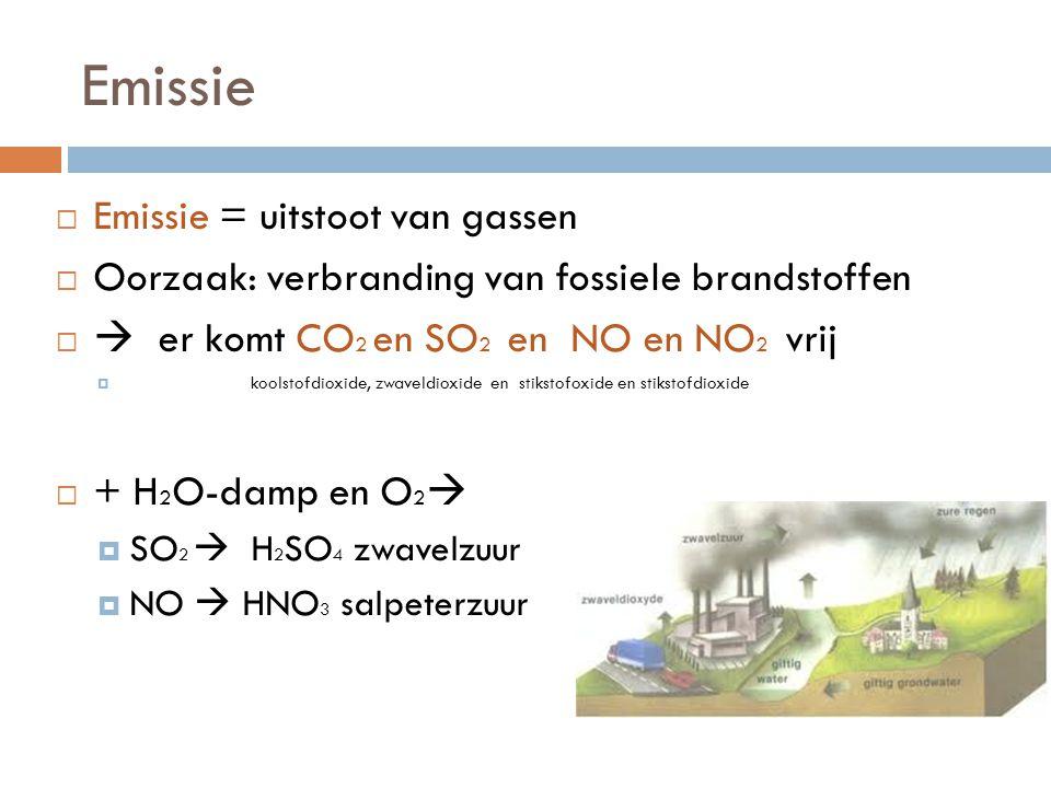 Emissie Emissie = uitstoot van gassen