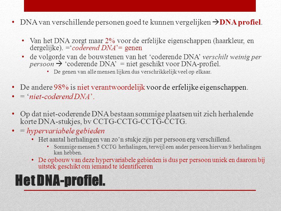 DNA van verschillende personen goed te kunnen vergelijken DNA profiel.
