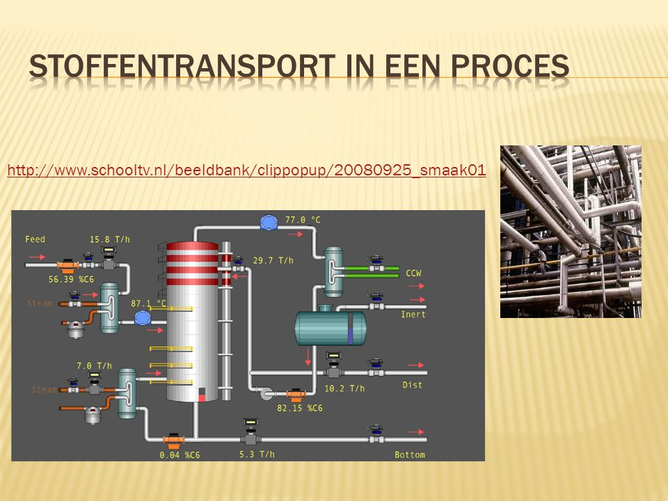 Stoffentransport in een proces