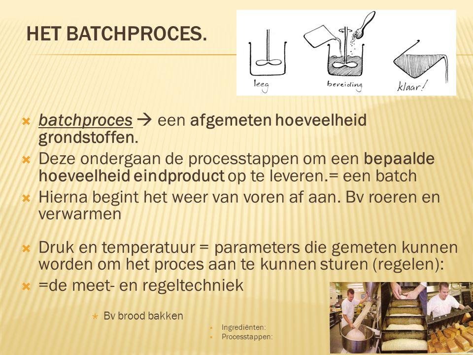 het batchproces. batchproces  een afgemeten hoeveelheid grondstoffen.