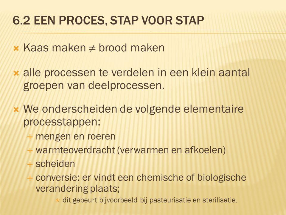 6.2 Een proces, stap voor stap