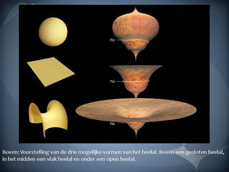 Boven: Voorstelling van de drie mogelijke vormen van het heelal