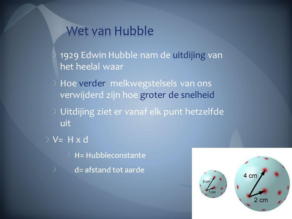 Wet van Hubble 1929 Edwin Hubble nam de uitdijing van het heelal waar