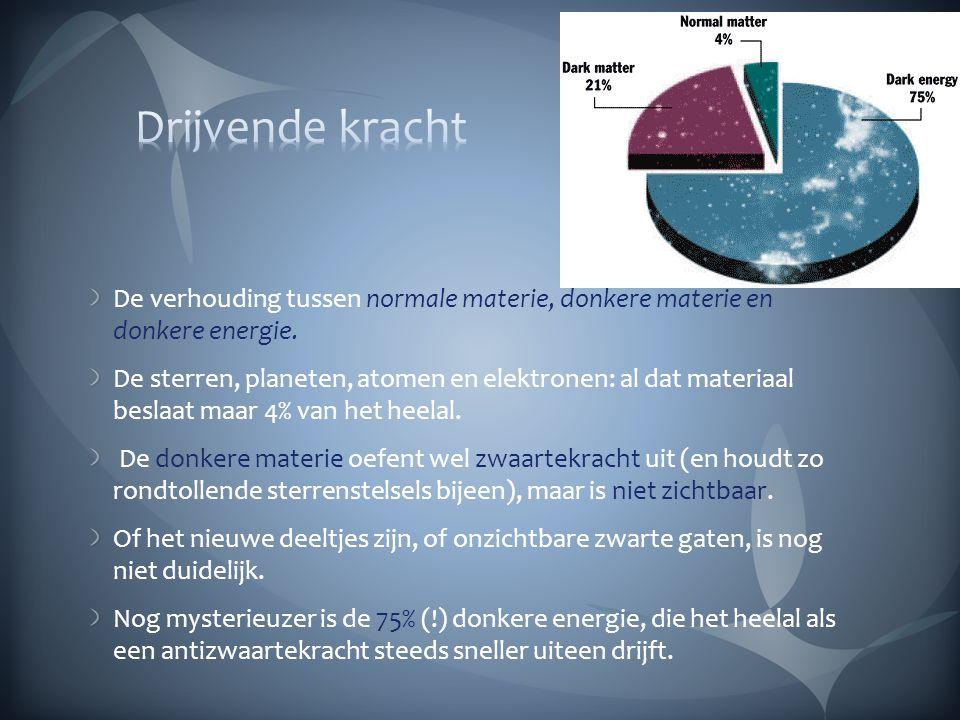 Drijvende kracht De verhouding tussen normale materie, donkere materie en donkere energie.
