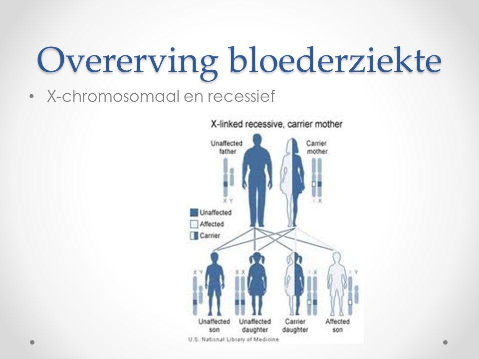 Overerving bloederziekte