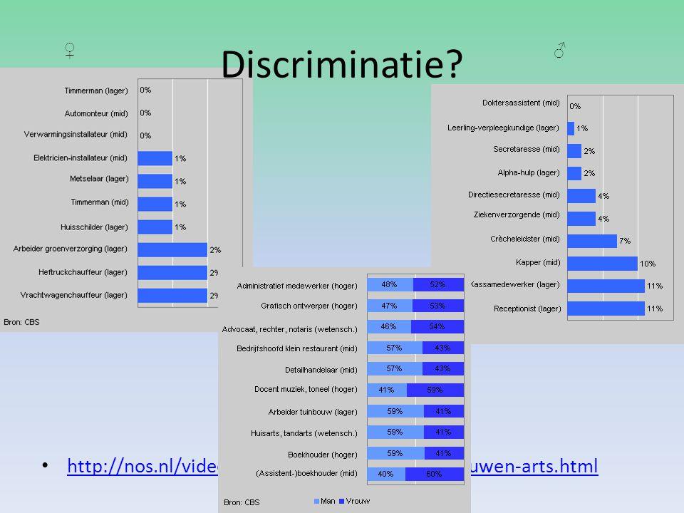 Discriminatie ♀ ♂ http://nos.nl/video/234104-worden-te-veel-vrouwen-arts.html
