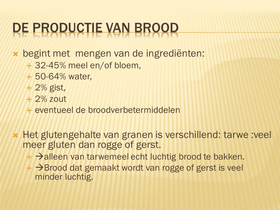 De productie van brood begint met mengen van de ingrediënten: