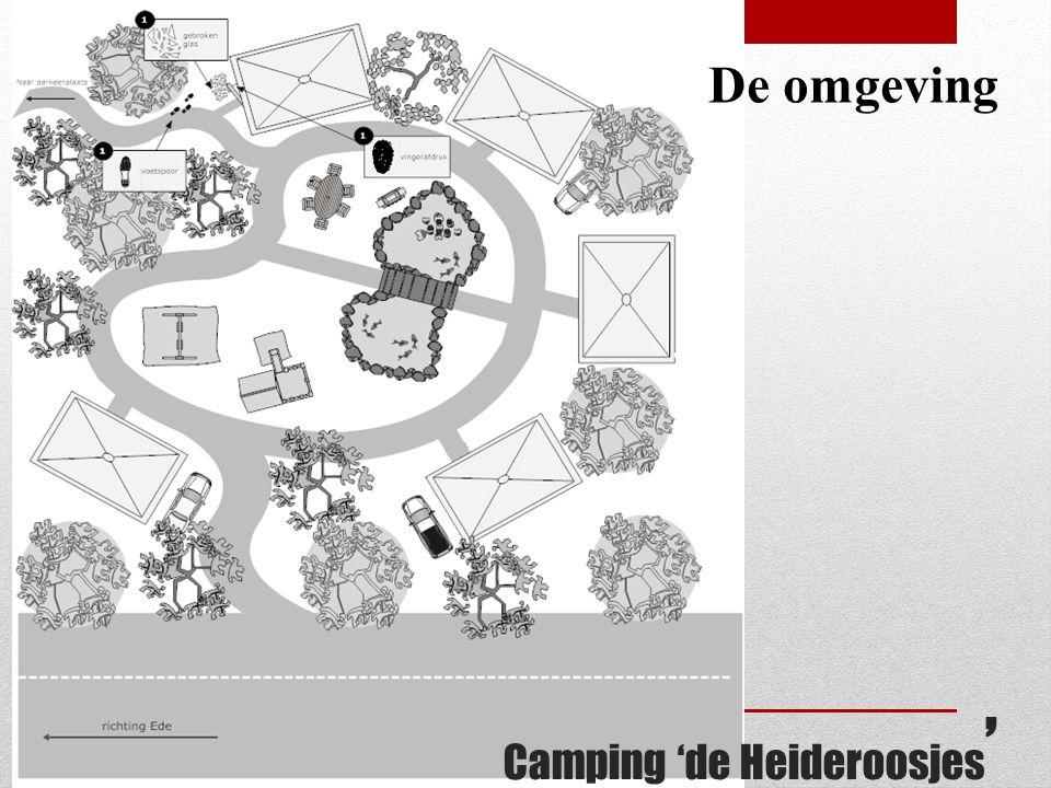 Camping 'de Heideroosjes'