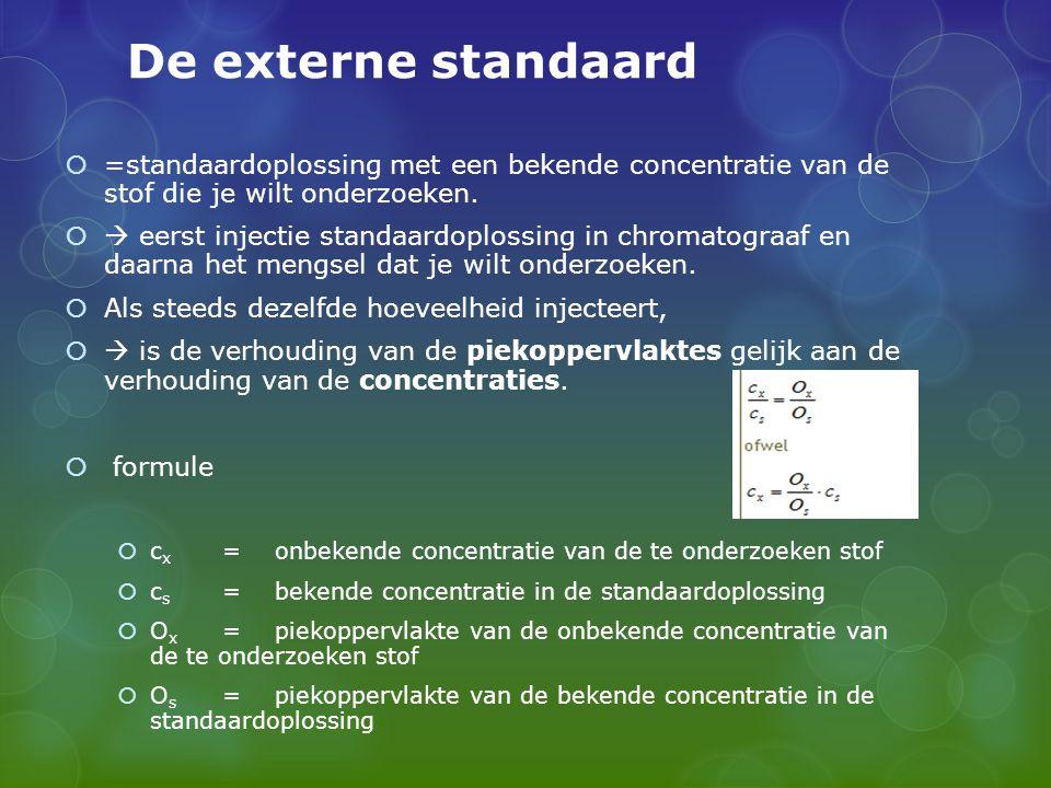 De externe standaard =standaardoplossing met een bekende concentratie van de stof die je wilt onderzoeken.